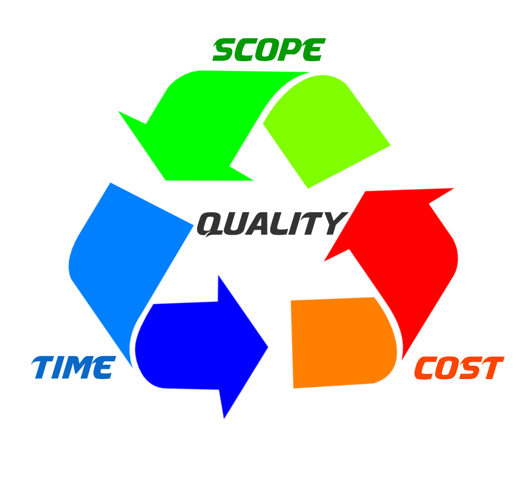 measuring the cost of quality management Quality from cost and management accounting perspective this paper will be composed of two main sections in the first section, costs of quality will be explained then, importance of quality costs for cost and management accountants will be identified 1 meaning of quality and quality costs companies should measure.