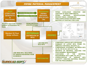 piping software - material management