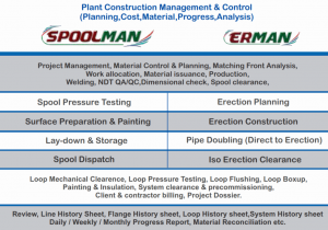 Pipe Spool Fabrication Software - Pipe Spool Erection Software