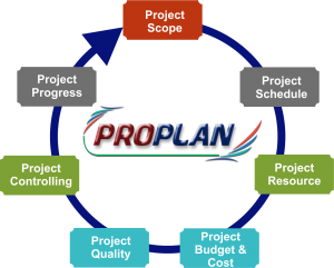 project scheduling software