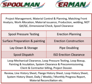 solution for planning, management of material & construction activities for spool fabrication & erection