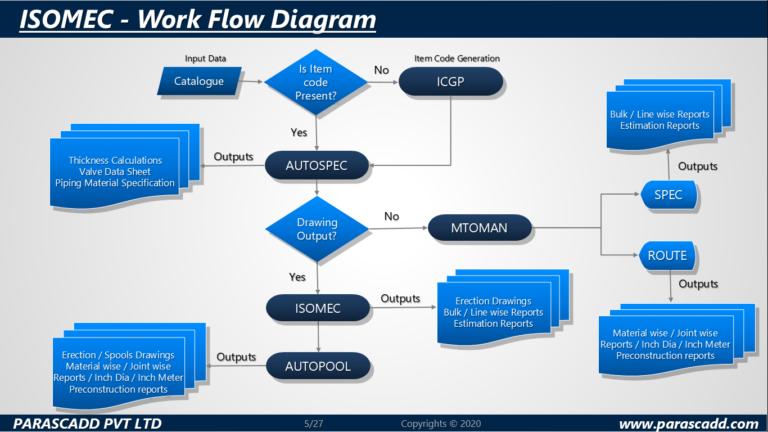 1.Workflow.png